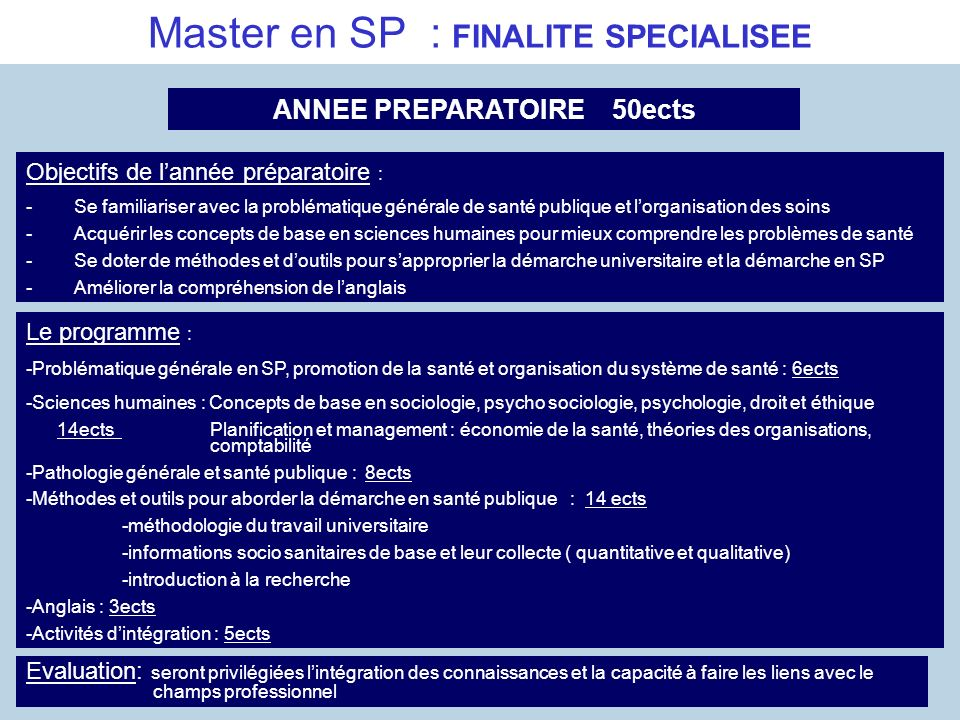 Master en SP : FINALITE SPECIALISEE