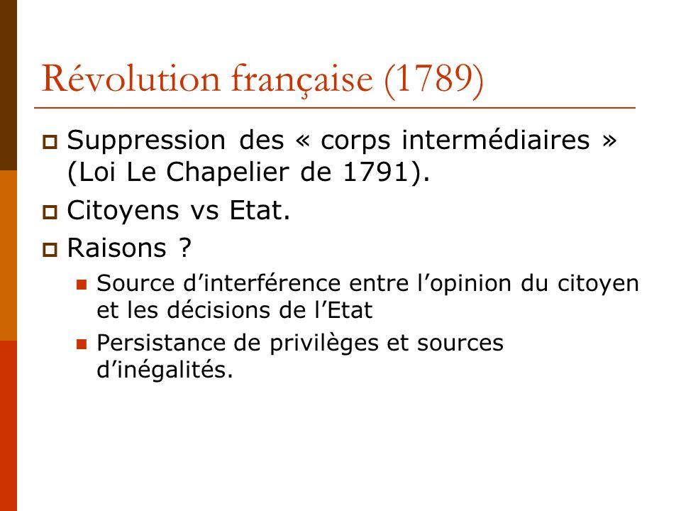 Révolution française (1789)