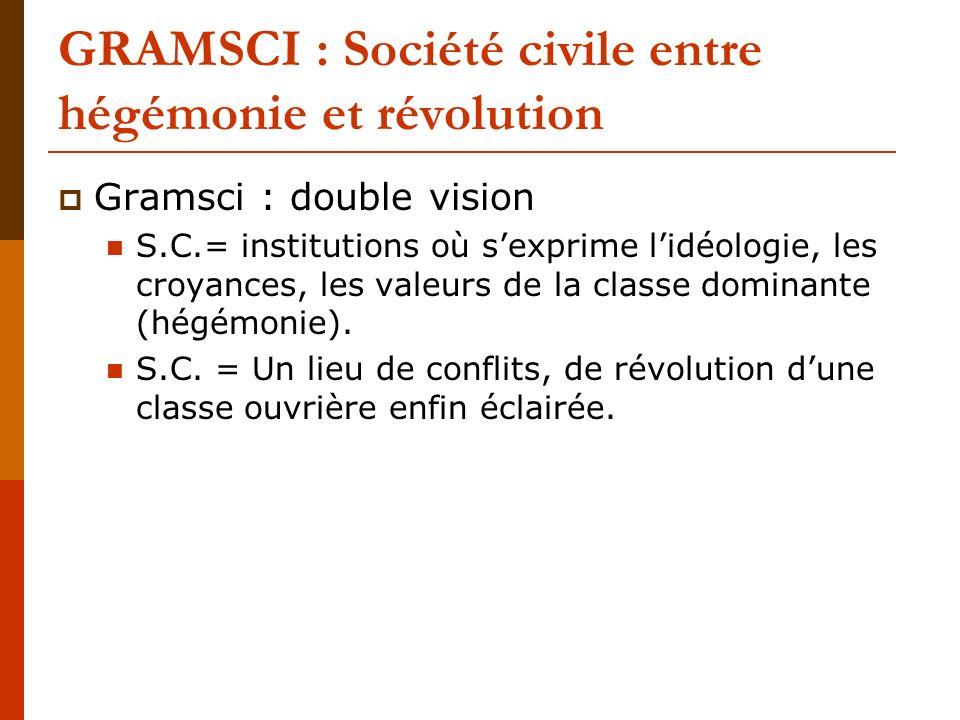 GRAMSCI : Société civile entre hégémonie et révolution