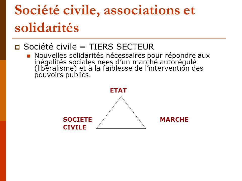 Société civile, associations et solidarités
