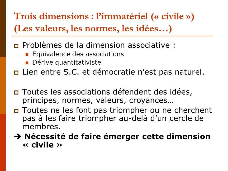 Trois dimensions : l'immatériel (« civile ») (Les valeurs, les normes, les idées…)