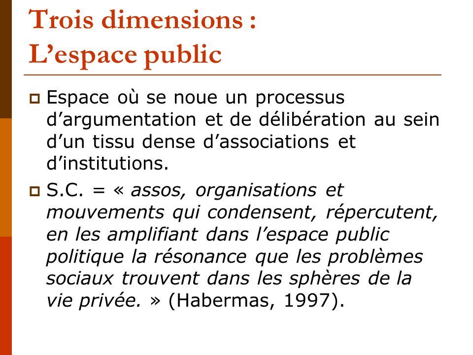 Trois dimensions : L'espace public