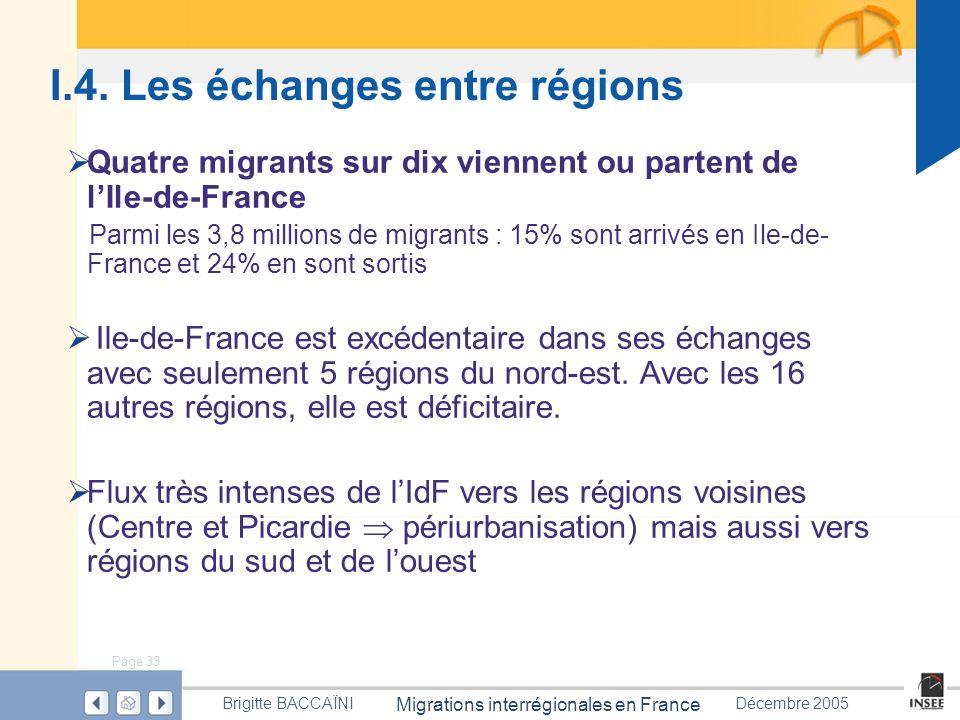 I.4. Les échanges entre régions