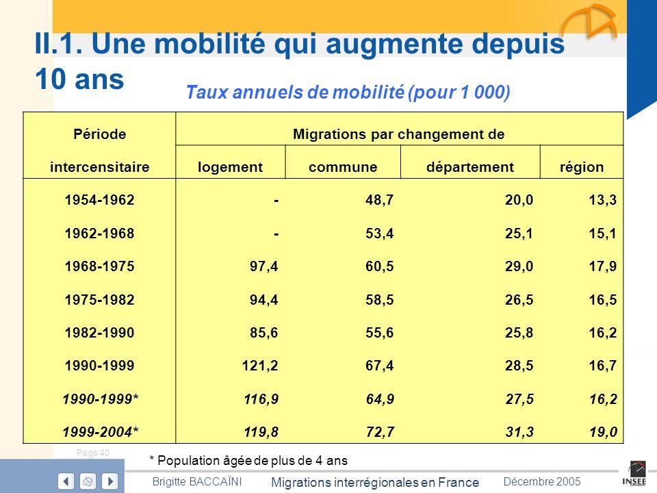II.1. Une mobilité qui augmente depuis 10 ans