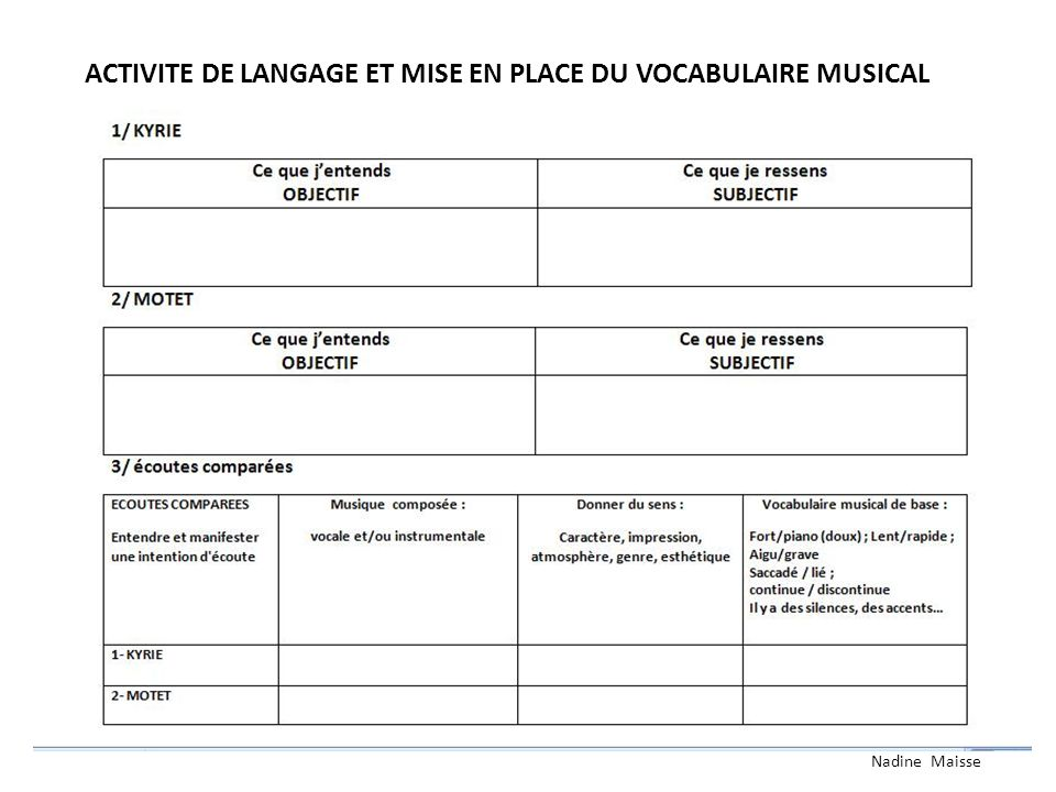 ET MISE EN PLACE DU VOCABULAIRE MUSICAL