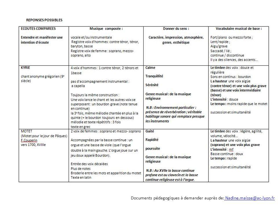 Documents pédagogiques à demander auprès de: Nadine.maisse@ac-lyon.fr