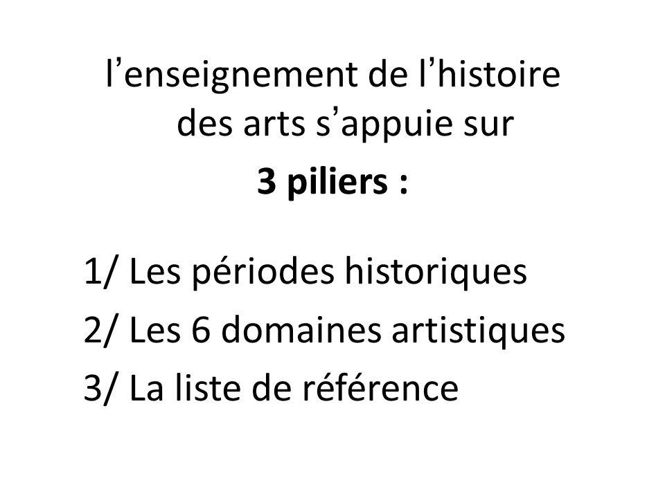 l'enseignement de l'histoire des arts s'appuie sur 3 piliers : 1/ Les périodes historiques 2/ Les 6 domaines artistiques 3/ La liste de référence