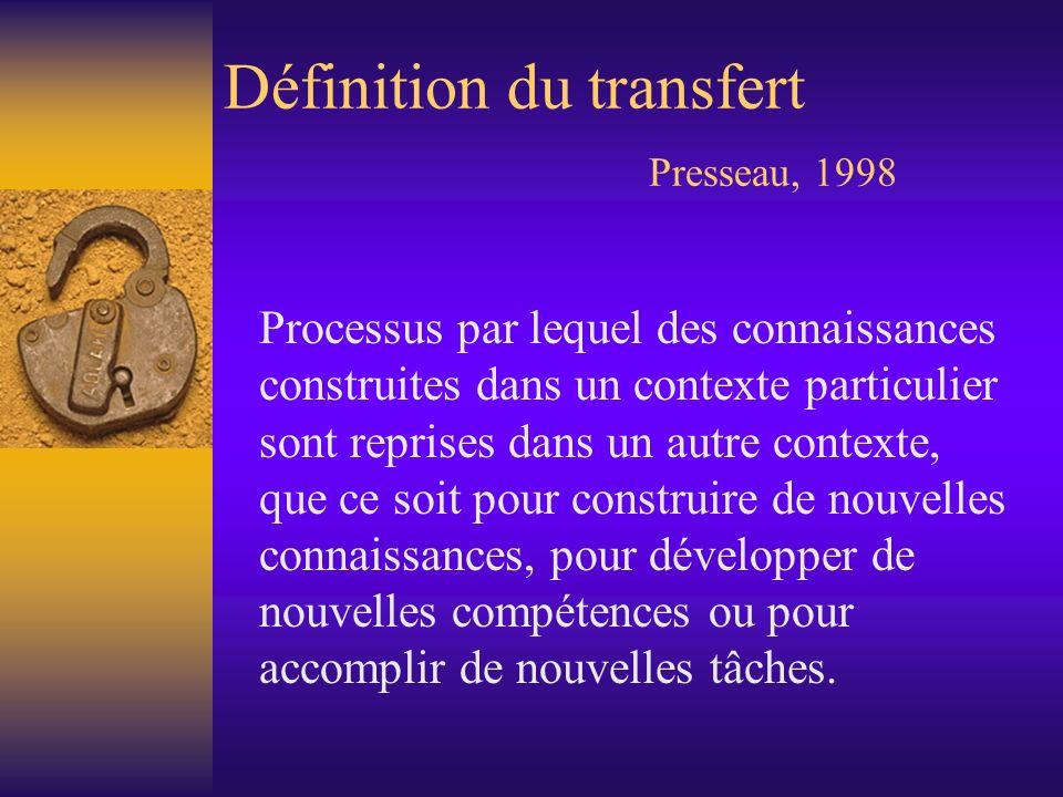 Définition du transfert Presseau, 1998