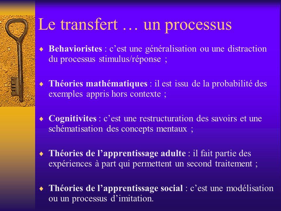 Le transfert … un processus