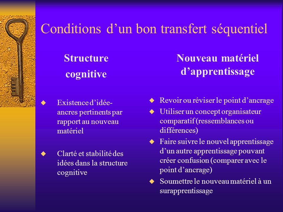 Conditions d'un bon transfert séquentiel
