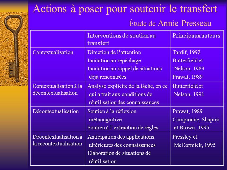 Actions à poser pour soutenir le transfert Étude de Annie Presseau