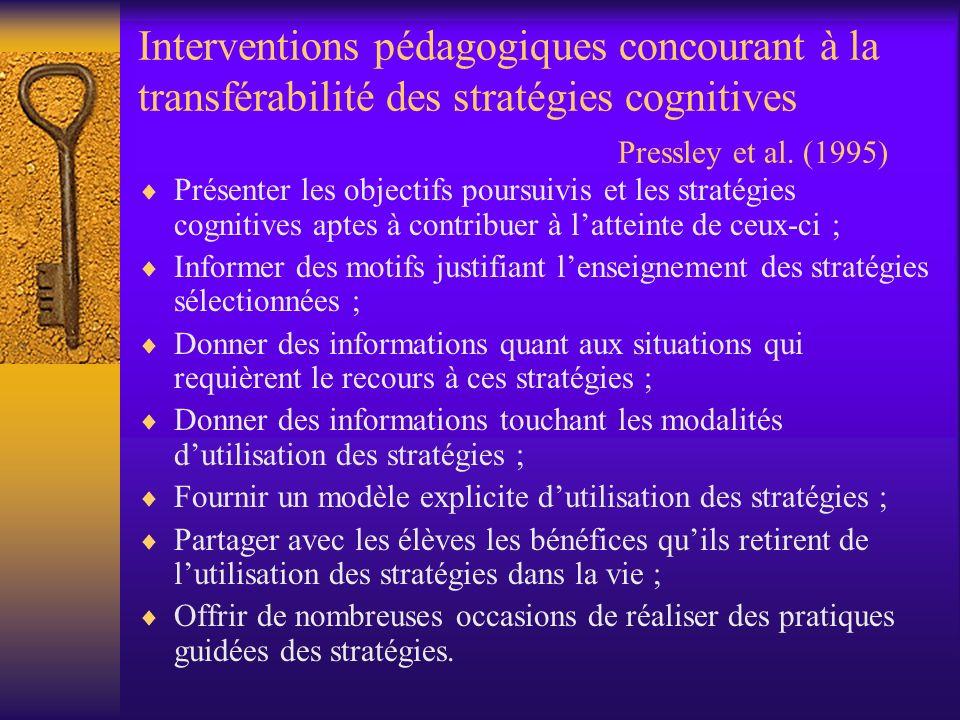 Interventions pédagogiques concourant à la transférabilité des stratégies cognitives Pressley et al. (1995)