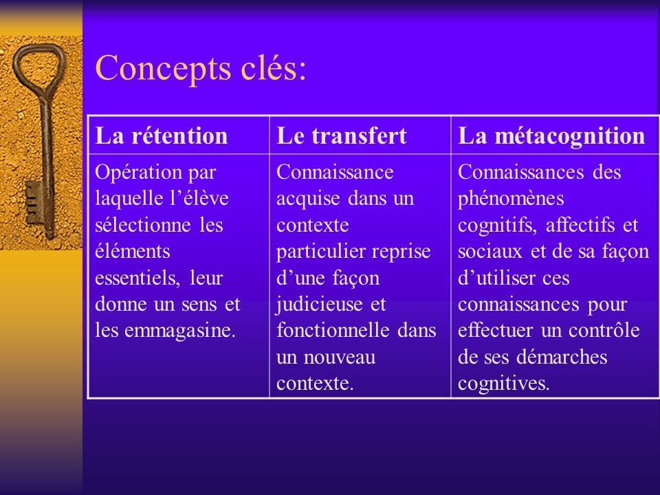 Concepts clés: La rétention Le transfert La métacognition