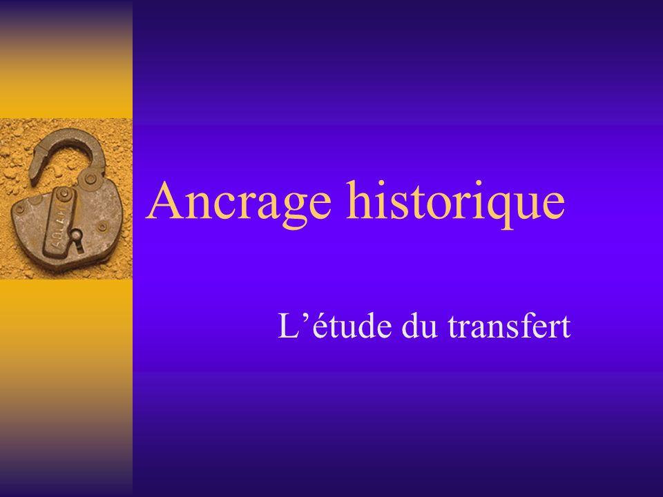 Ancrage historique L'étude du transfert