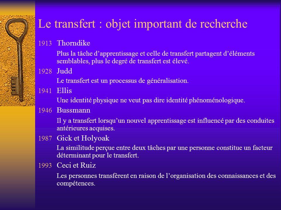 Le transfert : objet important de recherche