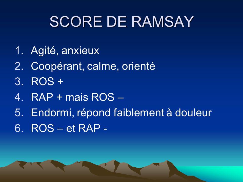 SCORE DE RAMSAY Agité, anxieux Coopérant, calme, orienté ROS +
