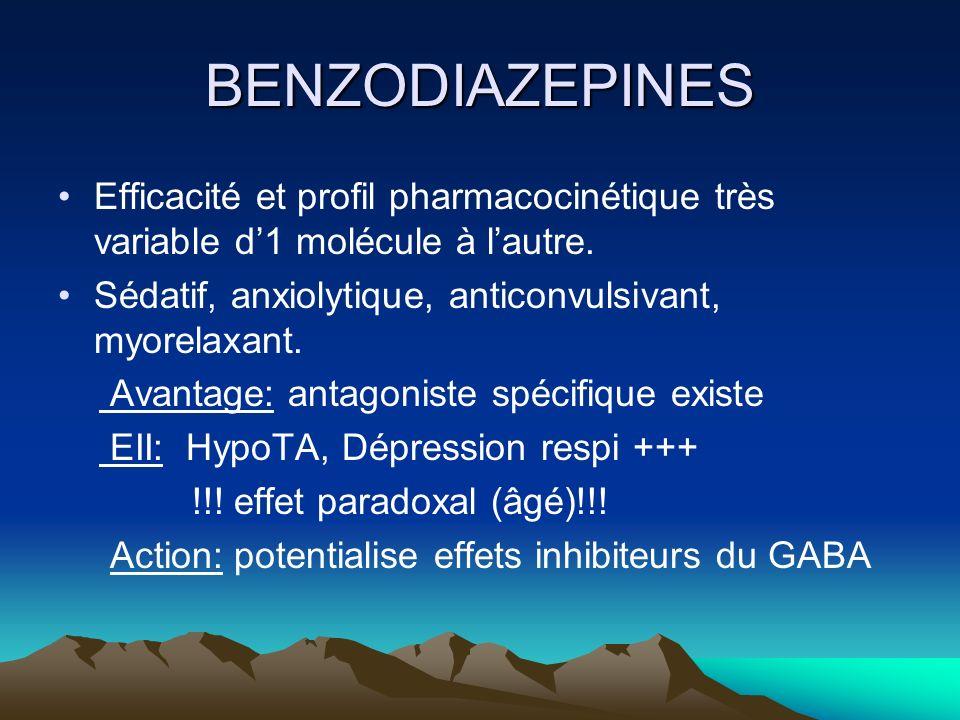 BENZODIAZEPINES Efficacité et profil pharmacocinétique très variable d'1 molécule à l'autre. Sédatif, anxiolytique, anticonvulsivant, myorelaxant.