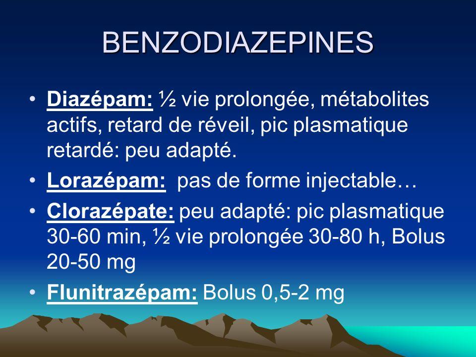 BENZODIAZEPINES Diazépam: ½ vie prolongée, métabolites actifs, retard de réveil, pic plasmatique retardé: peu adapté.