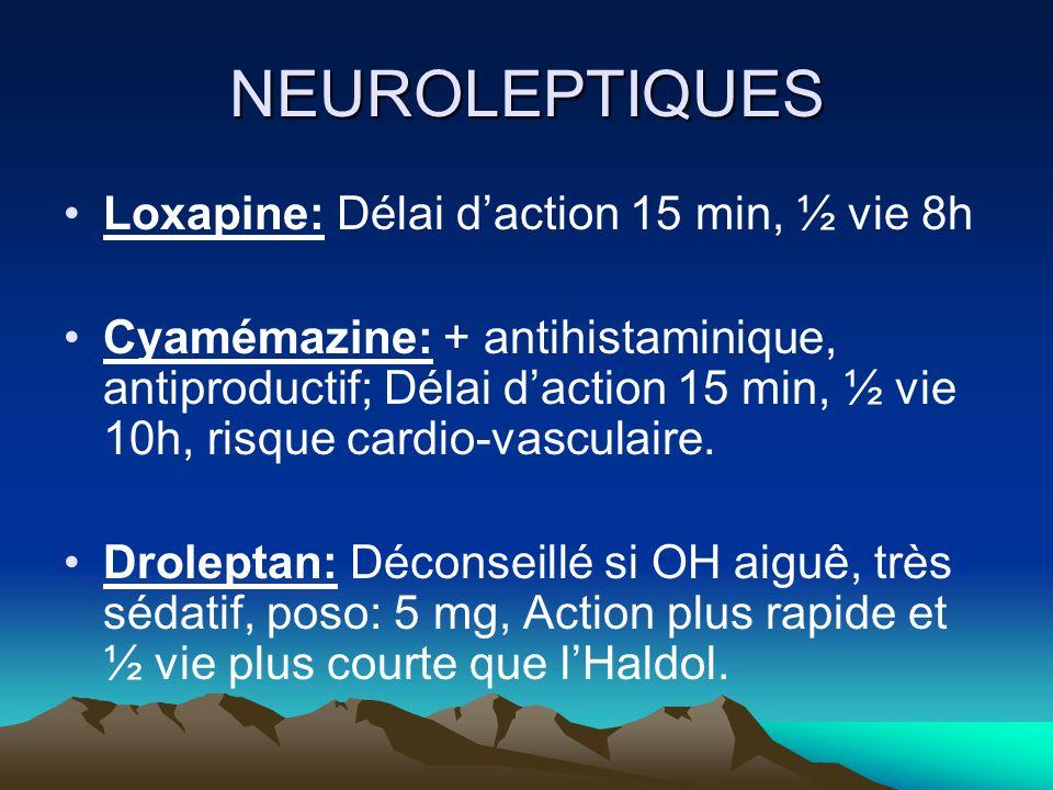 NEUROLEPTIQUES Loxapine: Délai d'action 15 min, ½ vie 8h