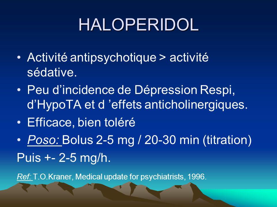 HALOPERIDOL Activité antipsychotique > activité sédative.