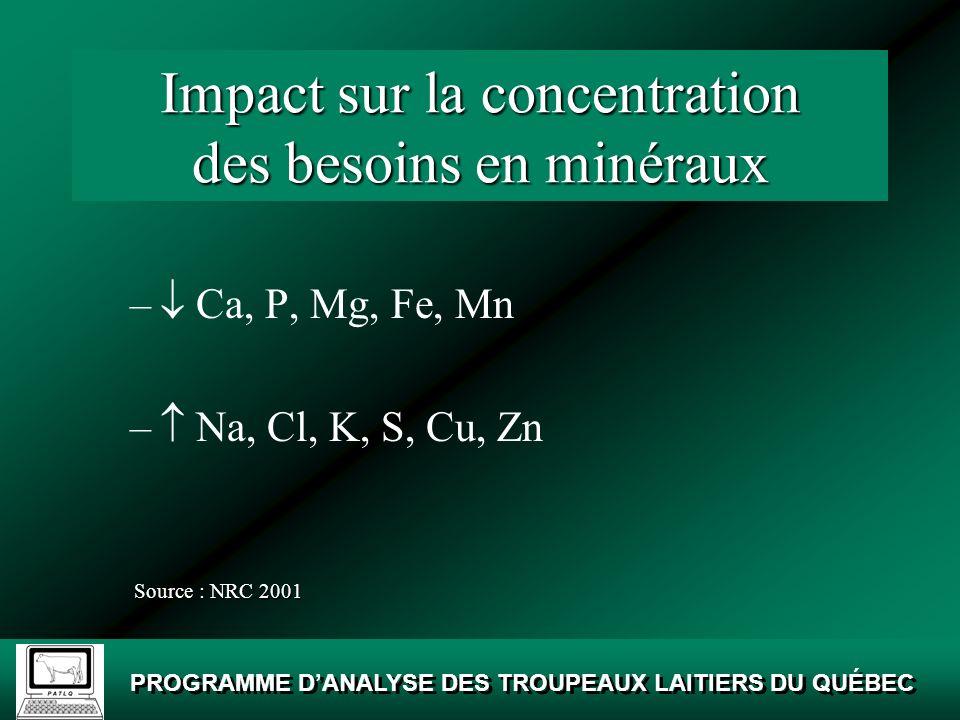 Impact sur la concentration des besoins en minéraux