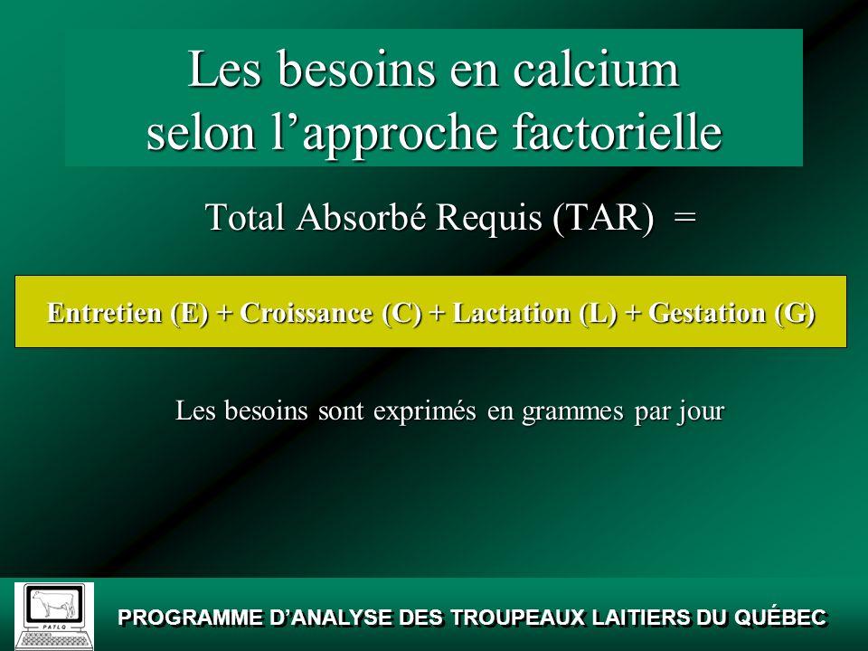 Les besoins en calcium selon l'approche factorielle