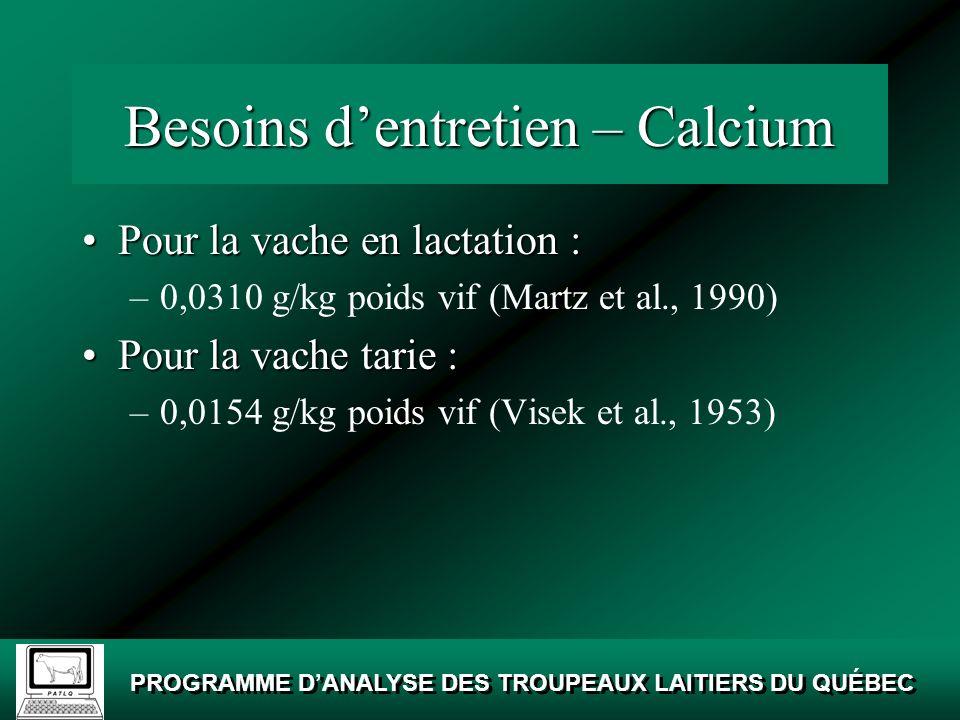 Besoins d'entretien – Calcium