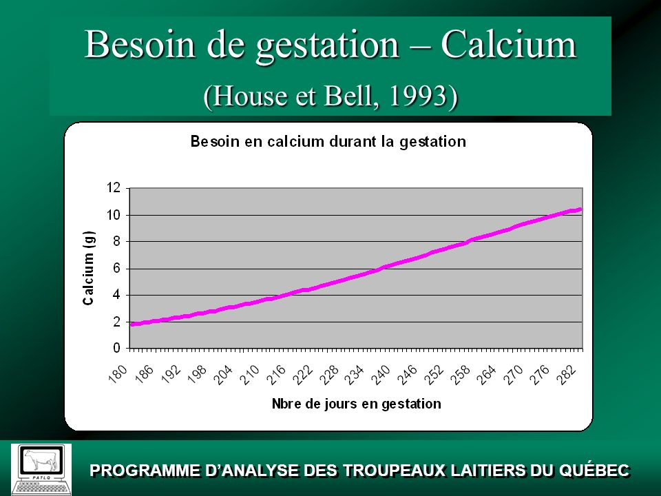 Besoin de gestation – Calcium (House et Bell, 1993)