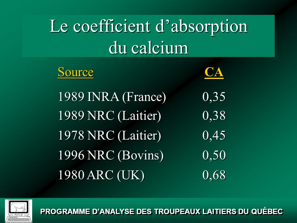 Le coefficient d'absorption du calcium