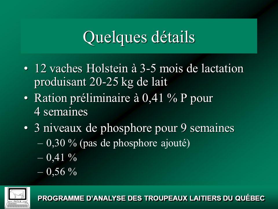 Quelques détails 12 vaches Holstein à 3-5 mois de lactation produisant 20-25 kg de lait. Ration préliminaire à 0,41 % P pour 4 semaines.