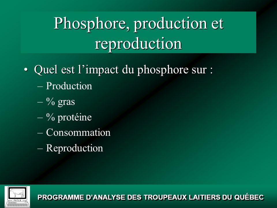 Phosphore, production et reproduction