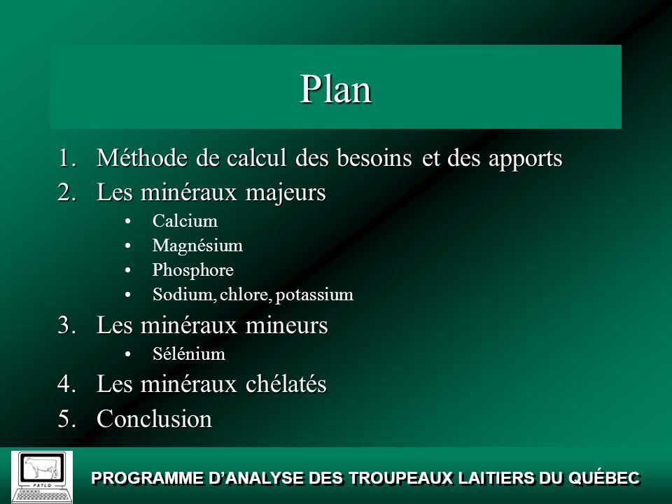 Plan Méthode de calcul des besoins et des apports Les minéraux majeurs