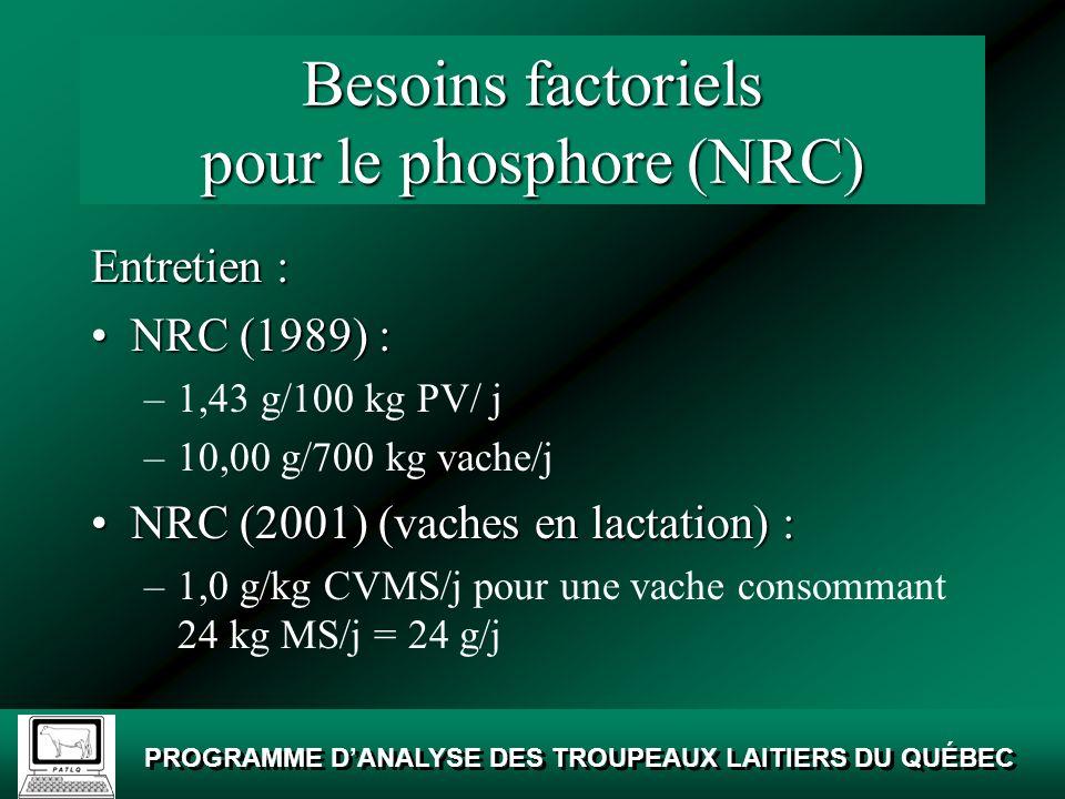 Besoins factoriels pour le phosphore (NRC)