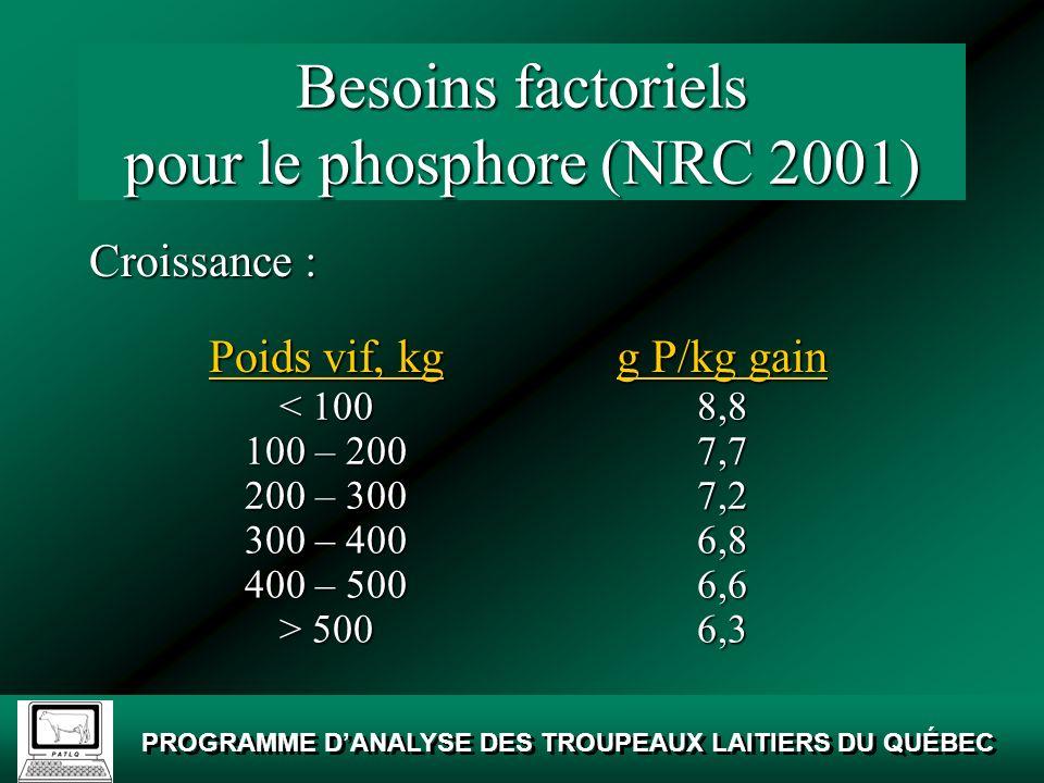 Besoins factoriels pour le phosphore (NRC 2001)