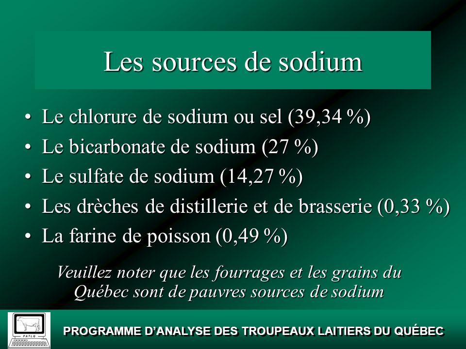 Les sources de sodium Le chlorure de sodium ou sel (39,34 %)