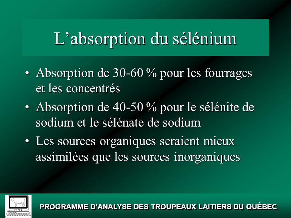 L'absorption du sélénium