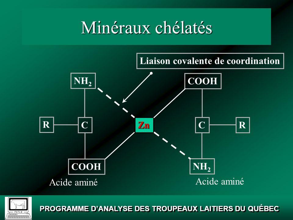 Minéraux chélatés Liaison covalente de coordination NH2 COOH R C Zn C