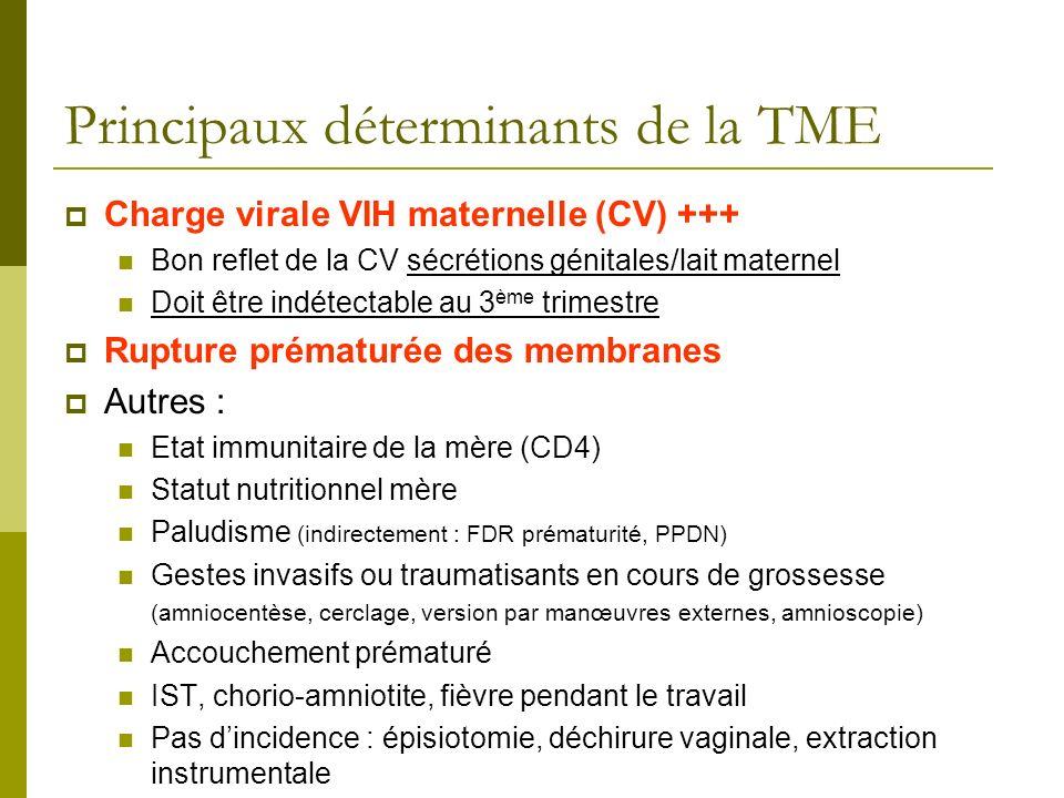 Principaux déterminants de la TME