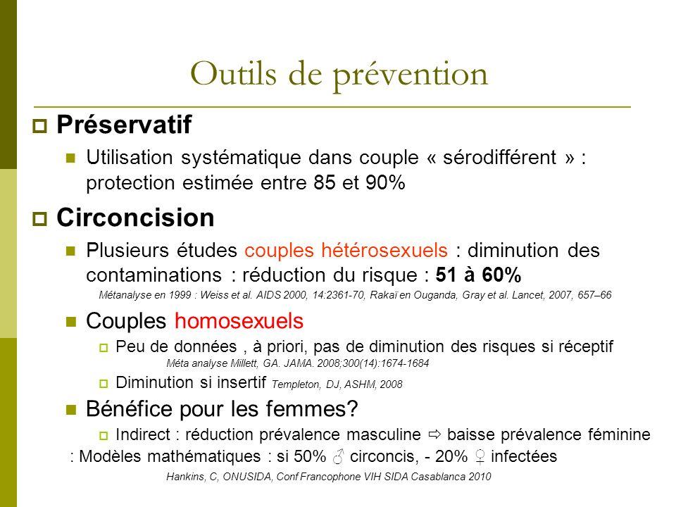 Outils de prévention Préservatif Circoncision Couples homosexuels