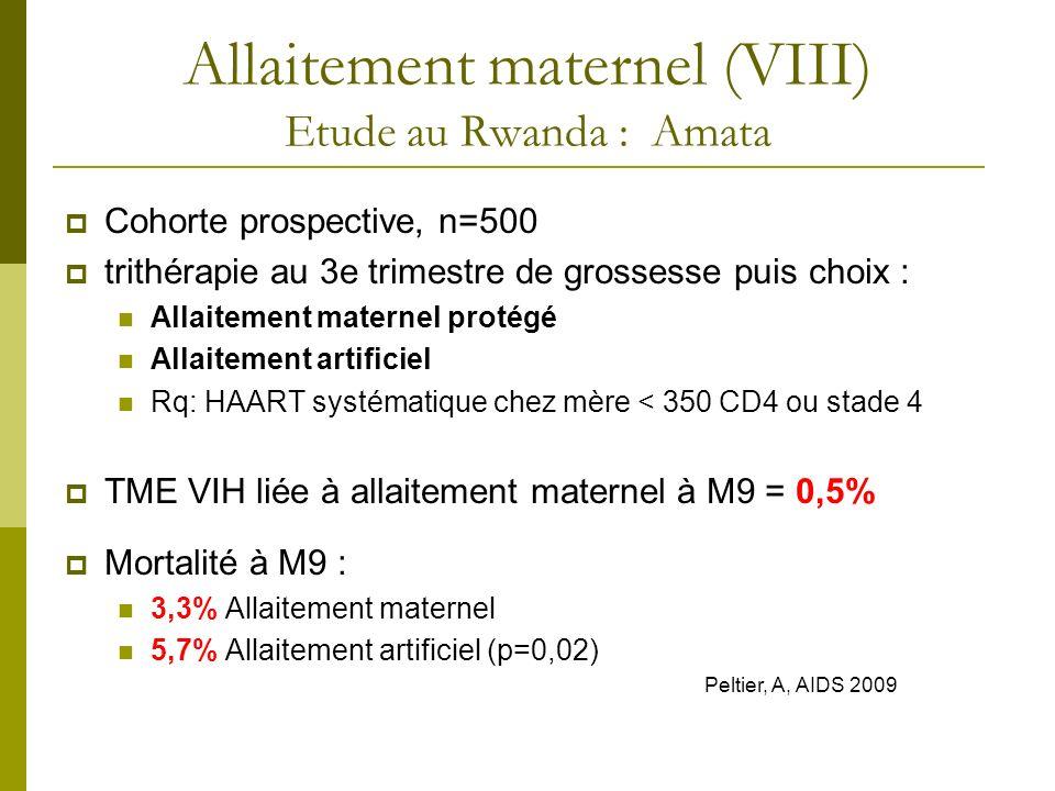 Allaitement maternel (VIII) Etude au Rwanda : Amata