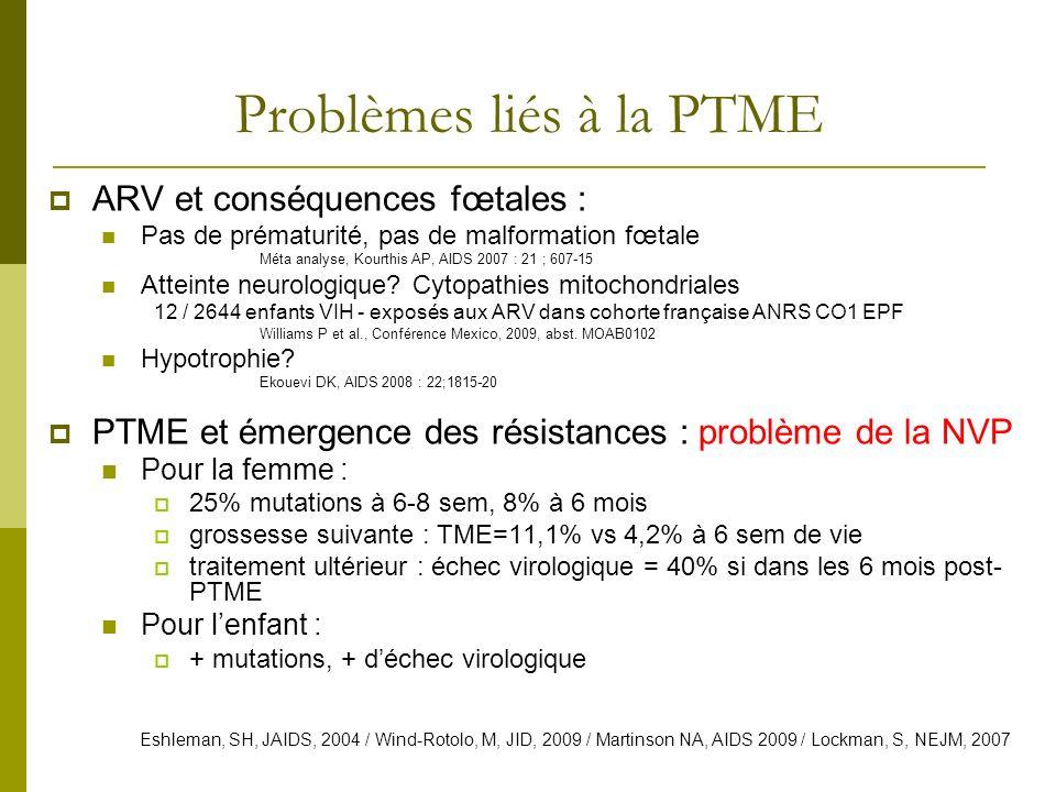 Problèmes liés à la PTME