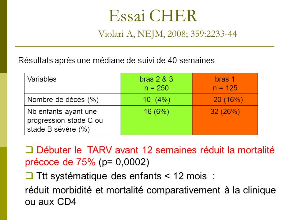 Essai CHER Violari A, NEJM, 2008; 359:2233-44