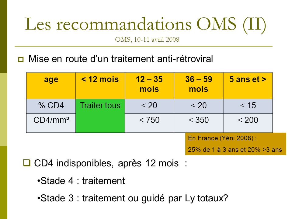 Les recommandations OMS (II) OMS, 10-11 avril 2008