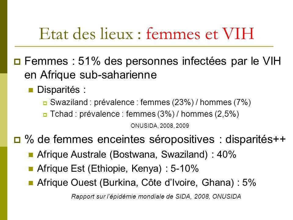 Etat des lieux : femmes et VIH