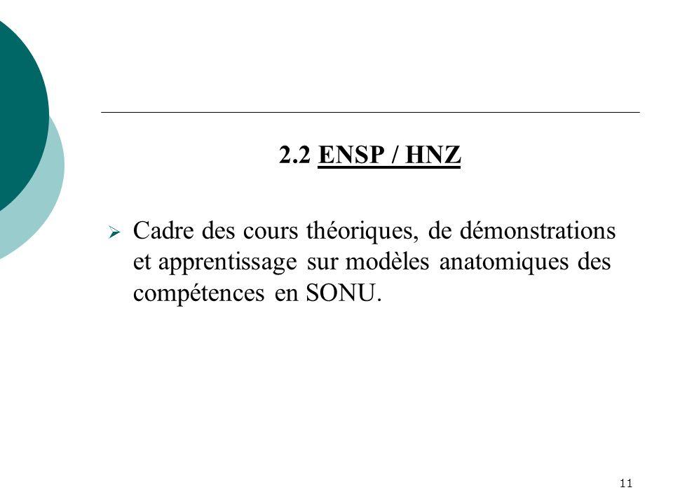 2.2 ENSP / HNZ Cadre des cours théoriques, de démonstrations et apprentissage sur modèles anatomiques des compétences en SONU.