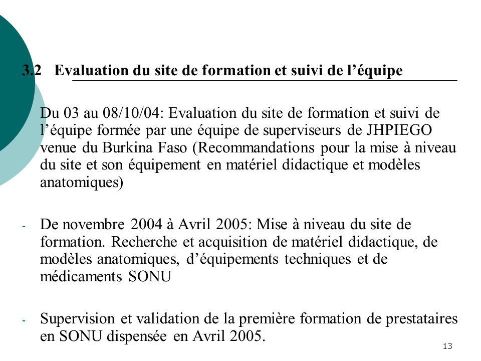 3.2 Evaluation du site de formation et suivi de l'équipe