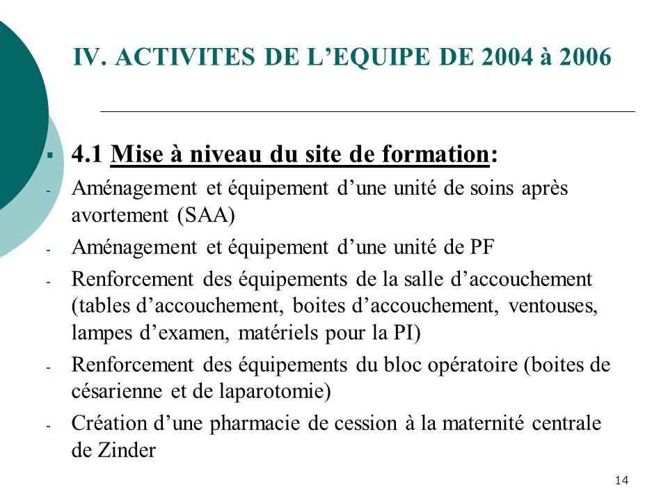 IV. ACTIVITES DE L'EQUIPE DE 2004 à 2006