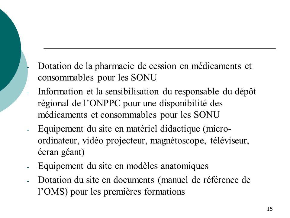 Dotation de la pharmacie de cession en médicaments et consommables pour les SONU