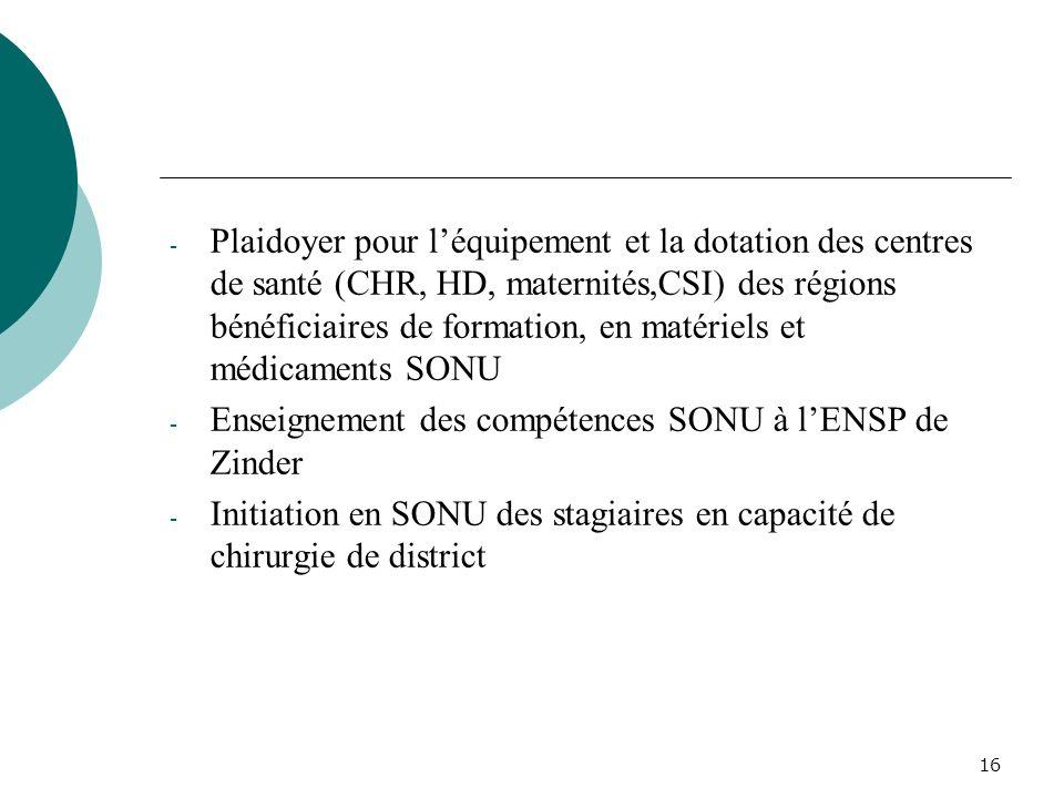Plaidoyer pour l'équipement et la dotation des centres de santé (CHR, HD, maternités,CSI) des régions bénéficiaires de formation, en matériels et médicaments SONU