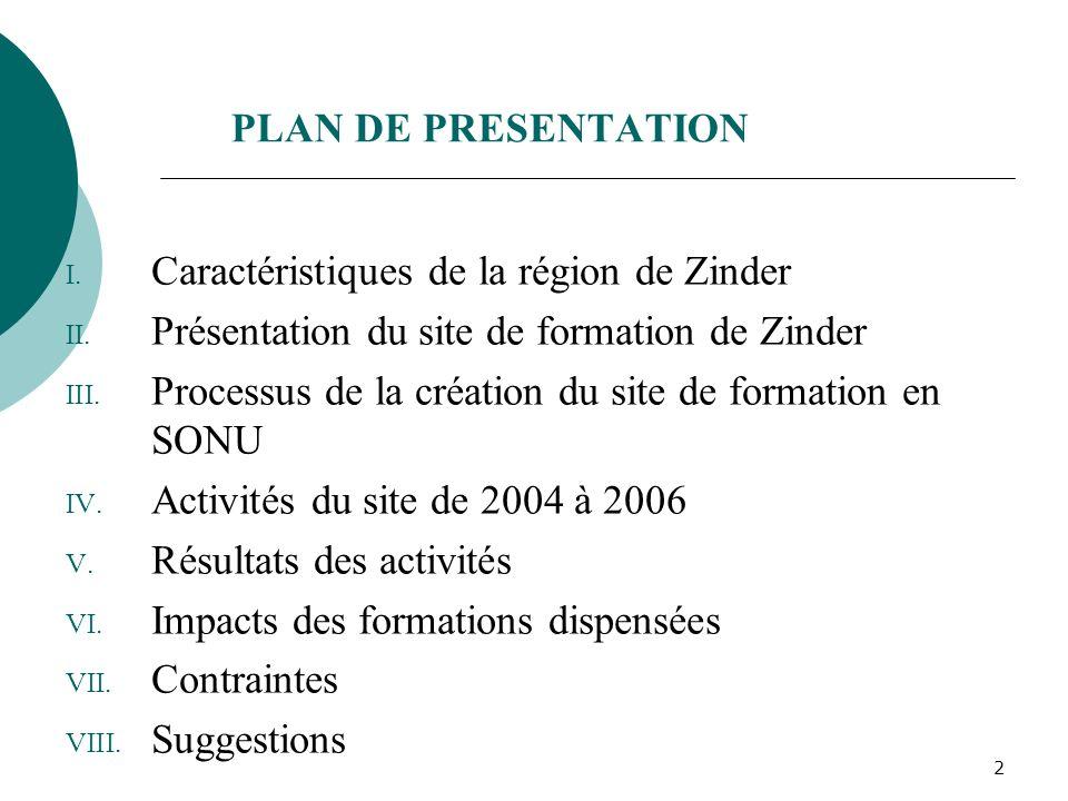 PLAN DE PRESENTATION Caractéristiques de la région de Zinder. Présentation du site de formation de Zinder.